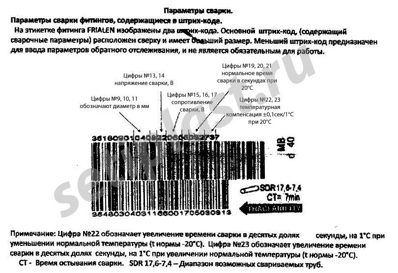 Значения цифр в штрих-коде муфты